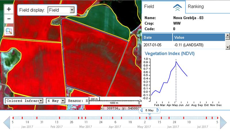 NEO crop monitor 2