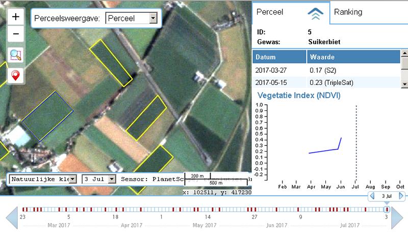 NEO crop monitor 9
